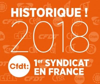 La CFDT est le premier syndicat de France