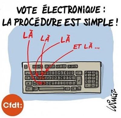 3, 2, 1 … C'est parti ! Votez CFDT