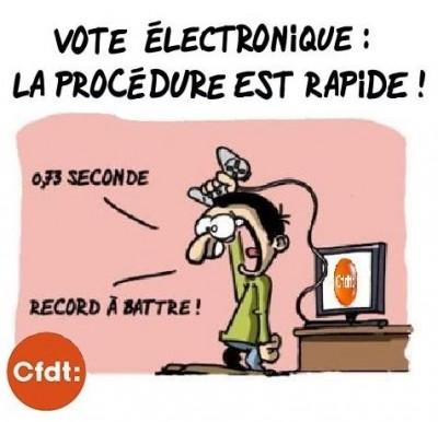 Election mode d'emploi, voter, c'est simple, voter, c'est important
