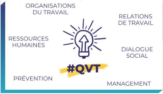 La démarche QVT à Société Générale, où en est-on ?